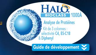 HALO 1000A